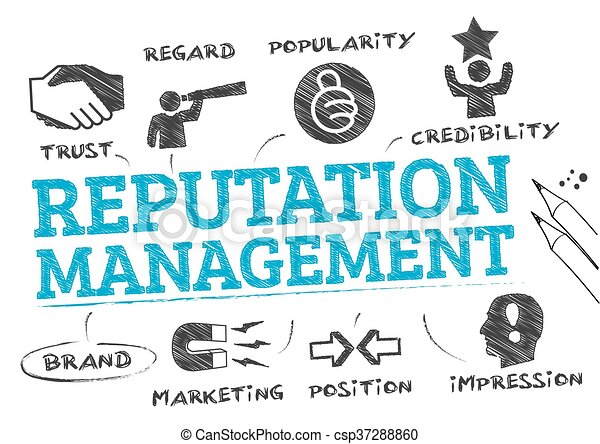 gestion, concept, réputation - csp37288860
