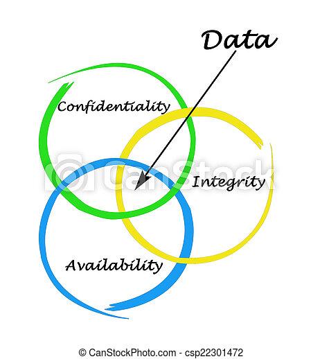 gestion, données, principes - csp22301472