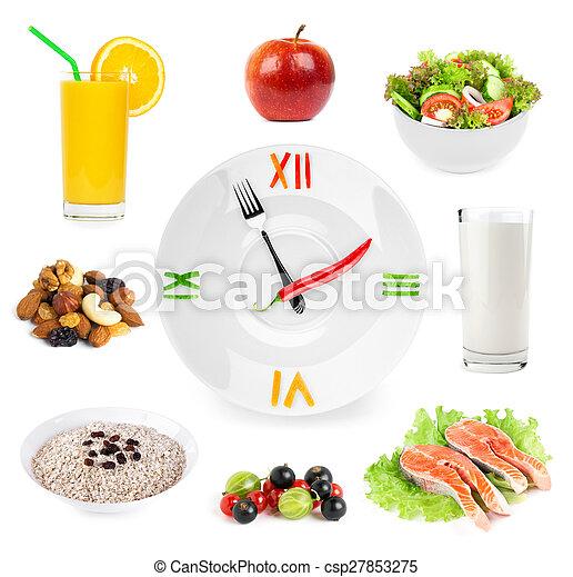 Gesund essen ist Diät