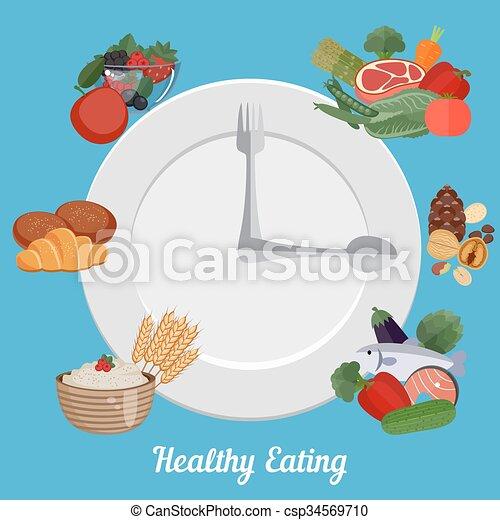 Gesundes essen, essende, platte. Essende, gesunde, concept., diät ...