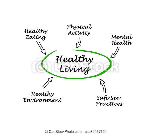 gezond leven - csp32467124