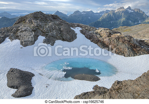 Glacial pool - csp16625746