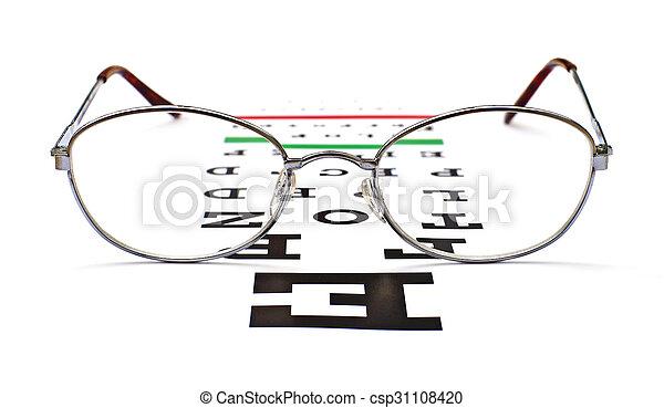 Glasses On Snellen Eye Sight Chart Test Background