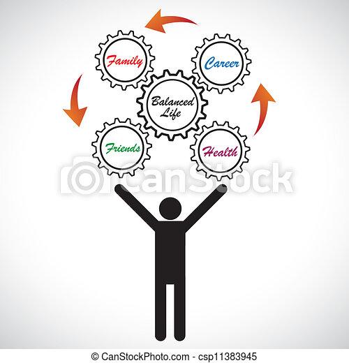 Illustration des Menschen, der das Gleichgewicht der Arbeit jongliert. Die Grafik zeigt, dass der Mann versucht, ein ausgewogenes Arbeitsleben zu erreichen, indem er an seiner Karriere, Familie, Freunden und Gesundheit arbeitet - csp11383945