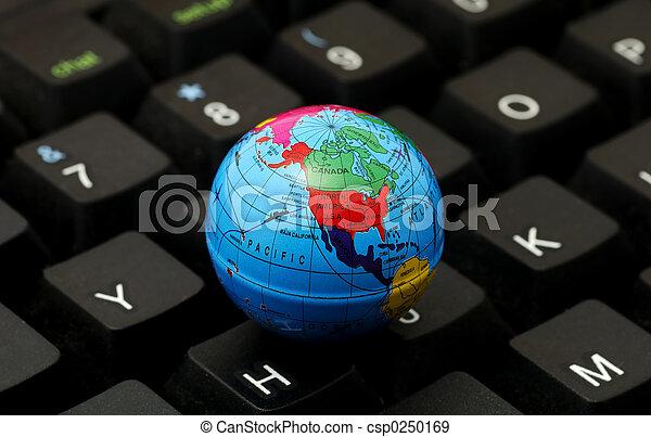 Global Computing - csp0250169