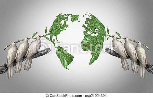 Global Relations - csp21924394