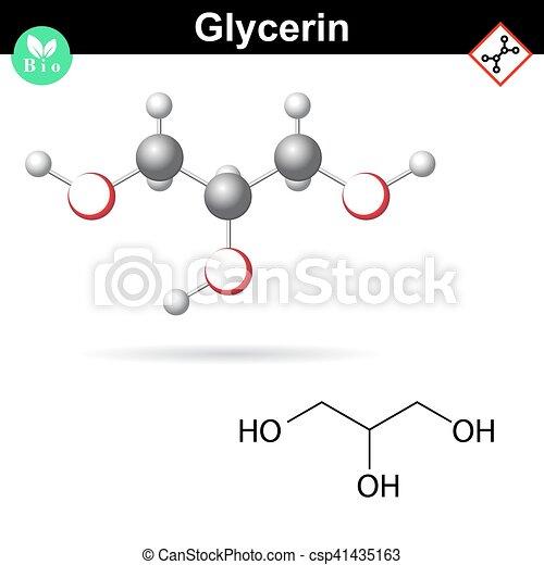Glycerol chemical formula and 3d model