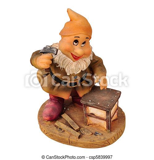 gnome  - csp5839997