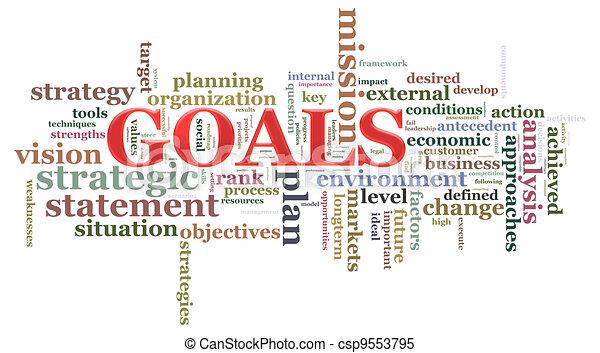Goal wordcloud - csp9553795