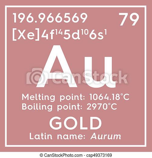 Gold aurum transition metals chemical element of mendeleevs gold aurum transition metals chemical element of mendeleevs periodic table gold in square cube creative concept urtaz Image collections