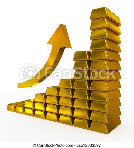 gold bars chart - csp12833597