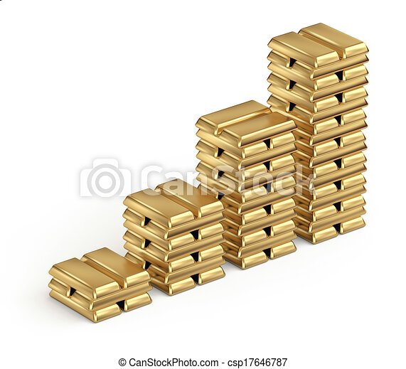 Gold bars - csp17646787