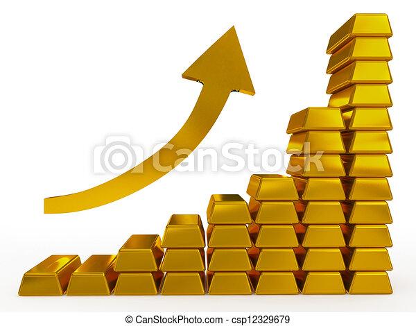 gold bars - csp12329679