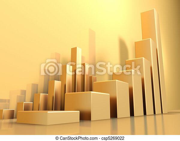 Gold Charts - csp5269022