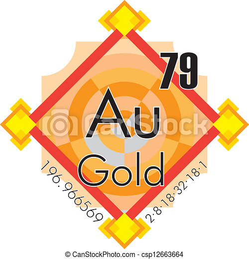 Gold form periodic table of elements v3 vector illustrator gold form periodic table of element csp12663664 urtaz Choice Image