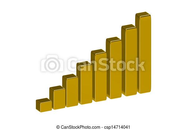 Gold growth chart  - csp14714041
