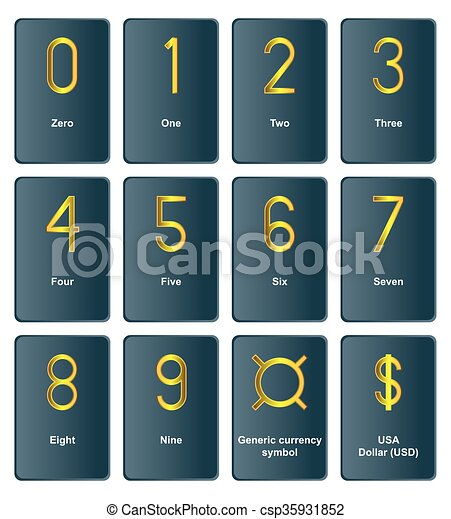 Golden Currency Symbols The Number Of Collection Golden