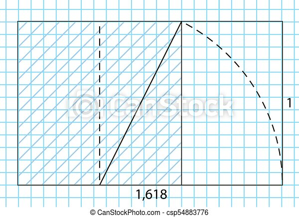golden ratio template vector divine proportions golden proportion