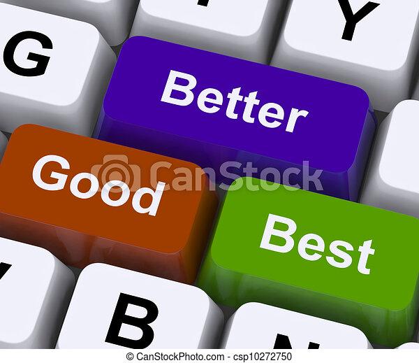 Good Better Best Keys Represent Ratings And Improvement - csp10272750