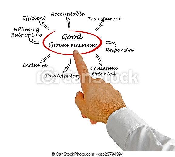 Good Governance - csp23794394