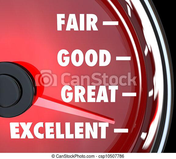 Good Great Excellent Speedometer Improvement - csp10507786