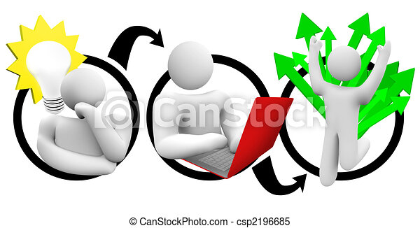 good idea plus hard work equals success a diagram of a stock rh canstockphoto com hard day at work clipart hard work pays off clipart
