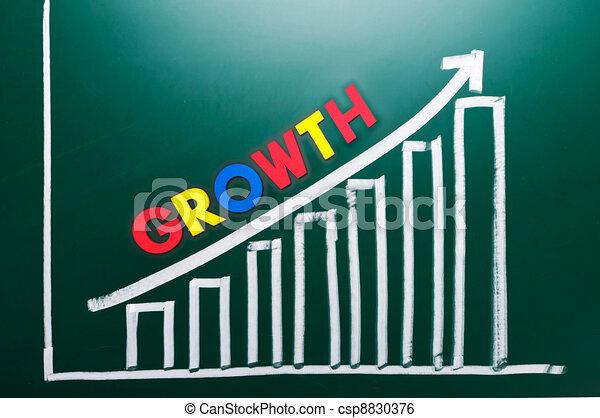 Crecimiento con palabras y gráfico - csp8830376