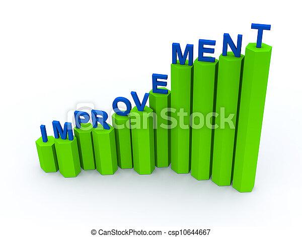 gráfico, melhoria - csp10644667
