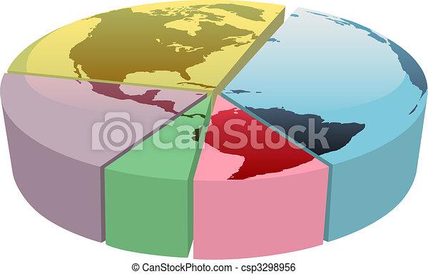grafico, globo, settori, parti, terra, america - csp3298956