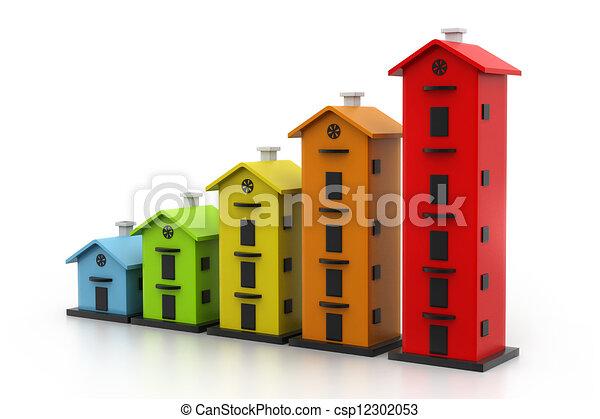 grafiek, huisvesting, markt - csp12302053