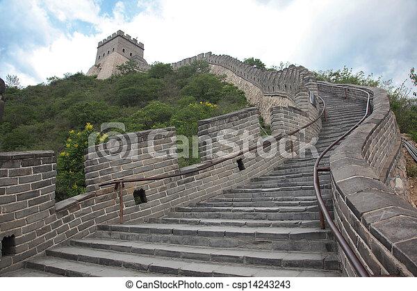 Gran pared, Beijing, China - csp14243243