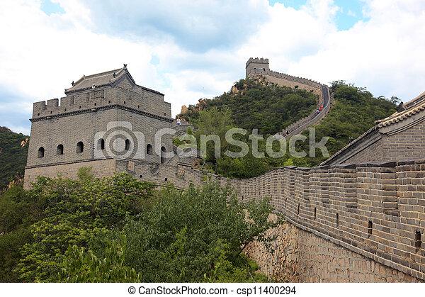 Gran pared, Beijing, China - csp11400294