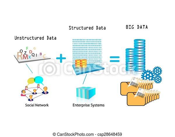 grande, concepto, datos - csp28648459