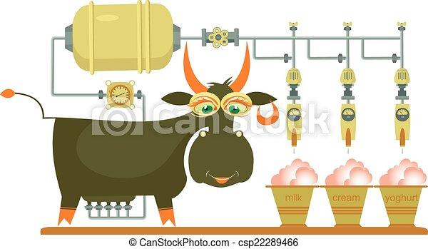 Leche Comica Y Ilustracion De Vacas Vaca Comica De Dibujos Animados Siendo Ordenada Por La Maquina Y Consiguiendo Leche Canstock