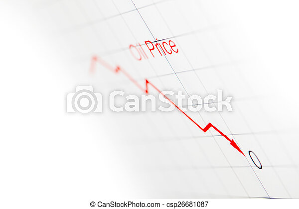 Graph of oil prices  - csp26681087