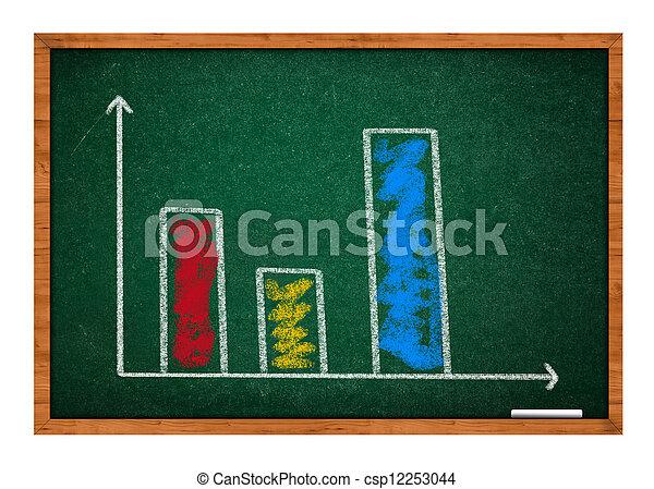 Graph on Green chalkboard - csp12253044