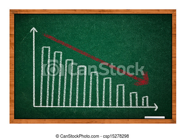 Graph on Green chalkboard - csp15278298