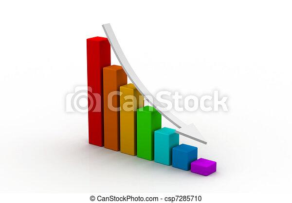 Graph showing decrease in profits - csp7285710