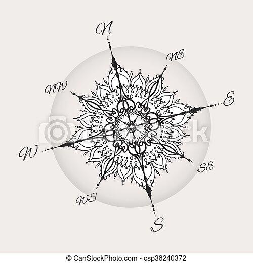 Kompass easy business plan