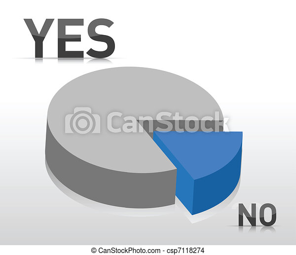 Graphical Pie Chart Yes And No Graphical Pie Chart It Could Be