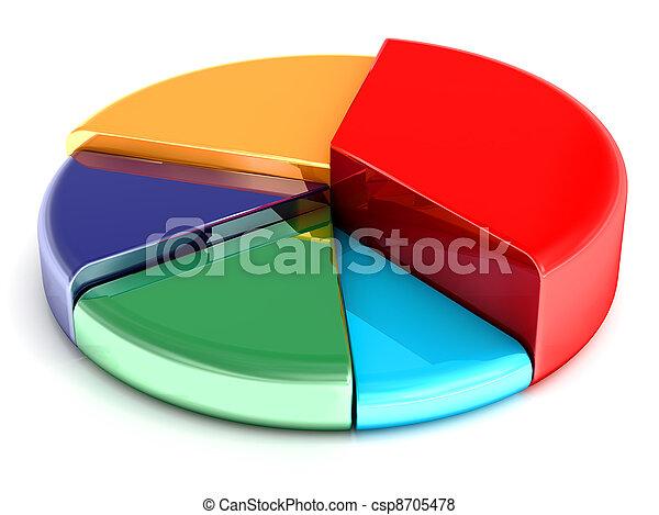 graphique circulaire - csp8705478