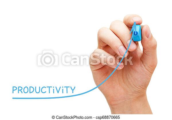 graphique, concept, productivité, augmenté, business - csp68870665