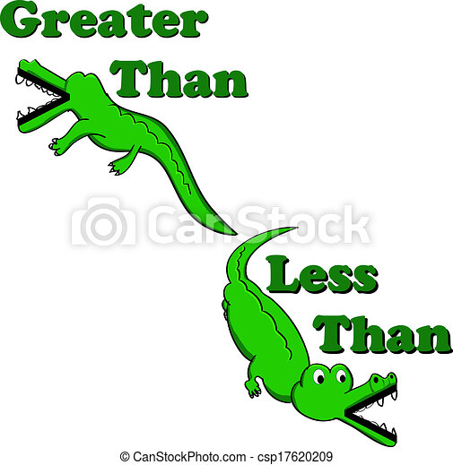 Alligators Illustrated With Greater Than And Less Symbols To Help Teach Remind Students Which Symbol Is Right