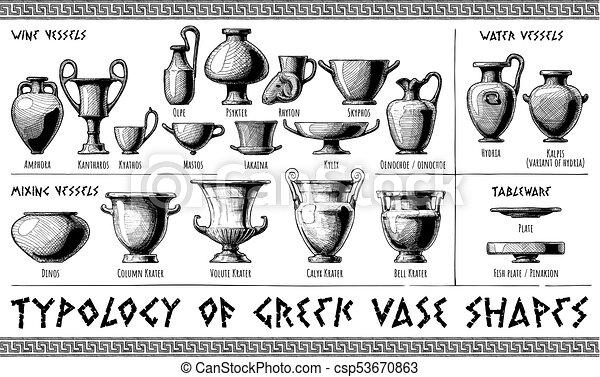 Greek Vessel Shapes Typology Of Greek Vase Shapes Wine Mixing