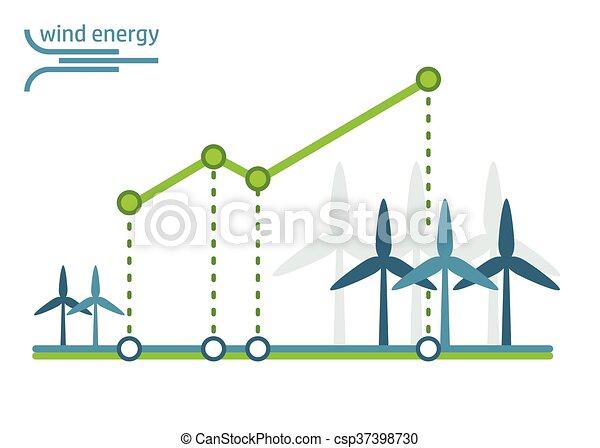 Green Energy Diagram Wind Turbines Eco Diagram Ecology Logo Green