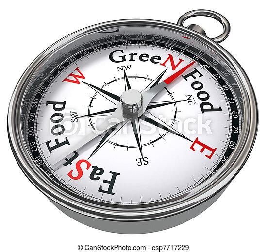 green food versus fast food concept compass - csp7717229