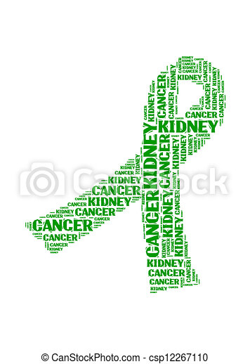 kidney cancer text collage composed in the shape of green clipart
