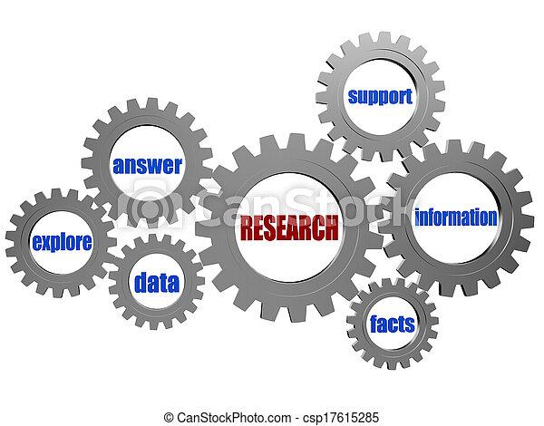 grigio, ricerca, ingranaggi, parole, concettuale, argento - csp17615285