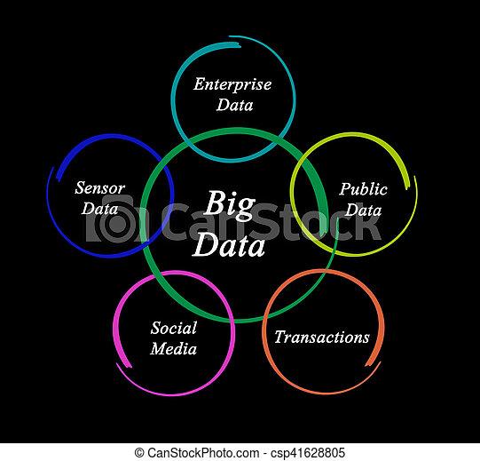 Große Daten - csp41628805