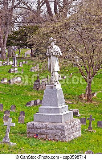 groby, usa, pomnik, kentucky, sprzymierzać się, wojsko, 1800s - csp0598714